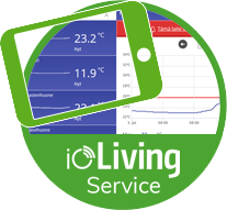 ioLiving Services